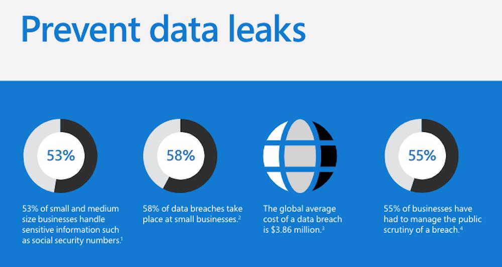 Prevent data leaks